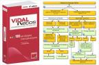 VIDAL Recos 2016, 6e édition : 185 fiches pratiques et 260 arbres décisionnels.