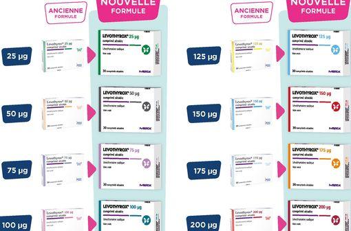 LEVOTHYROX (lévothyroxine sodique) comprimé sécable : nouvelle formule, nouvelles couleurs