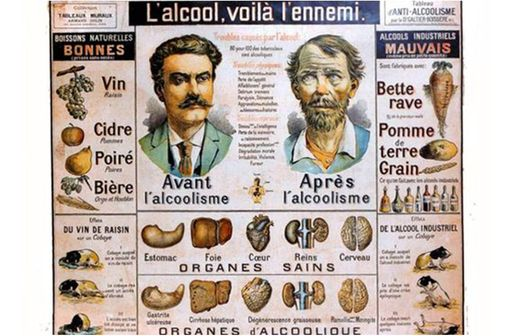 Les méfaits de l'alcoolisme dénoncés en 1900 sur un panneau scolaire (tableaux muraux Armand Colin, @ Wikimedia).