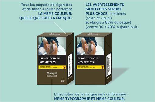 A partir du 1er janvier 2017, les paquets neutres seront les seuls paquets vendus dans les bureaux de tabac (© Ministère de la santé).