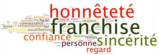 Nuage de mots clefs reprenant les éléments inspirant confiance aux personnes interrogées.